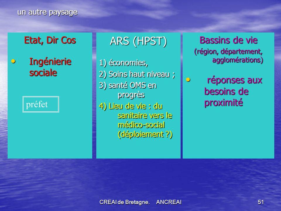 ARS (HPST) Etat, Dir Cos Ingénierie sociale Bassins de vie