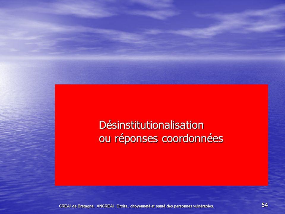 Désinstitutionalisation ou réponses coordonnées