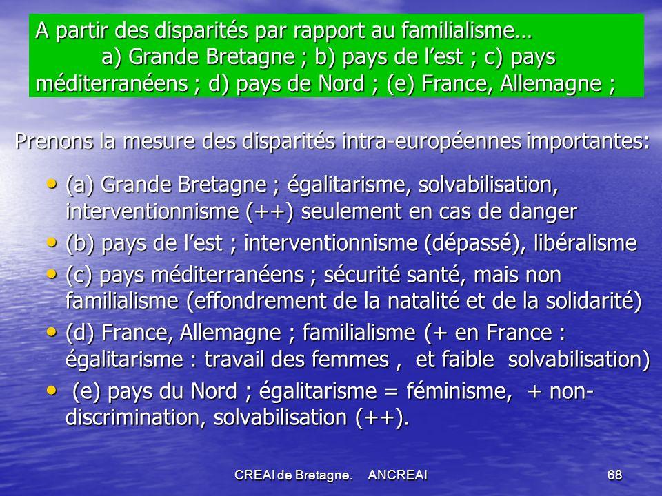 CREAI de Bretagne. ANCREAI