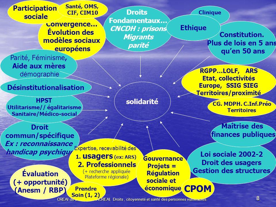 CPOM Participation sociale Droits Fondamentaux… CNCDH : prisons