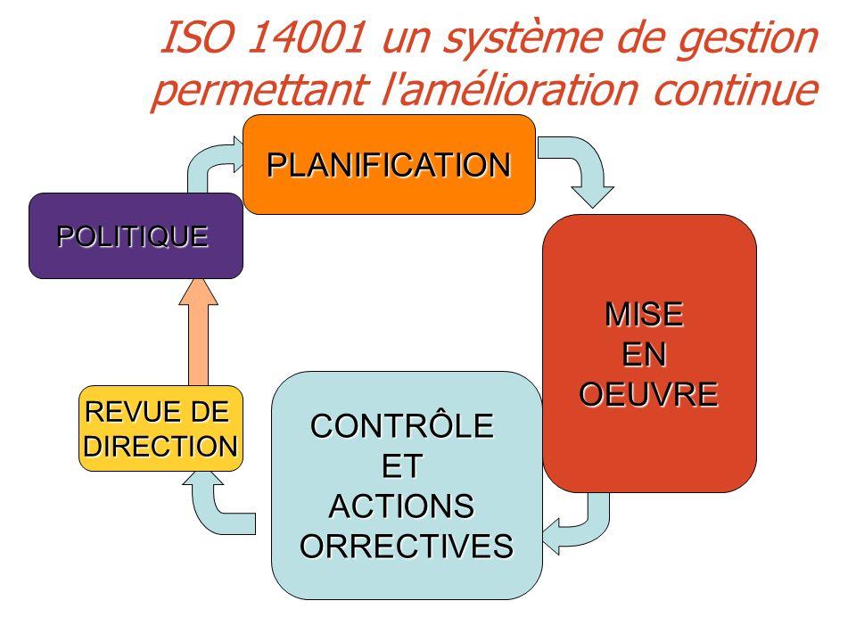 ISO 14001 un système de gestion permettant l amélioration continue