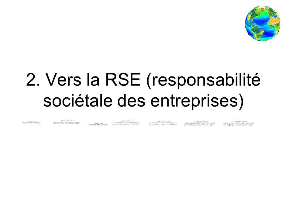 2. Vers la RSE (responsabilité sociétale des entreprises)