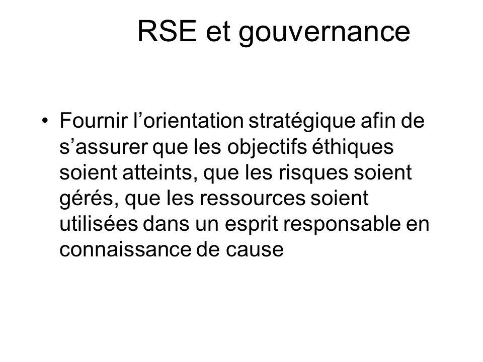 RSE et gouvernance