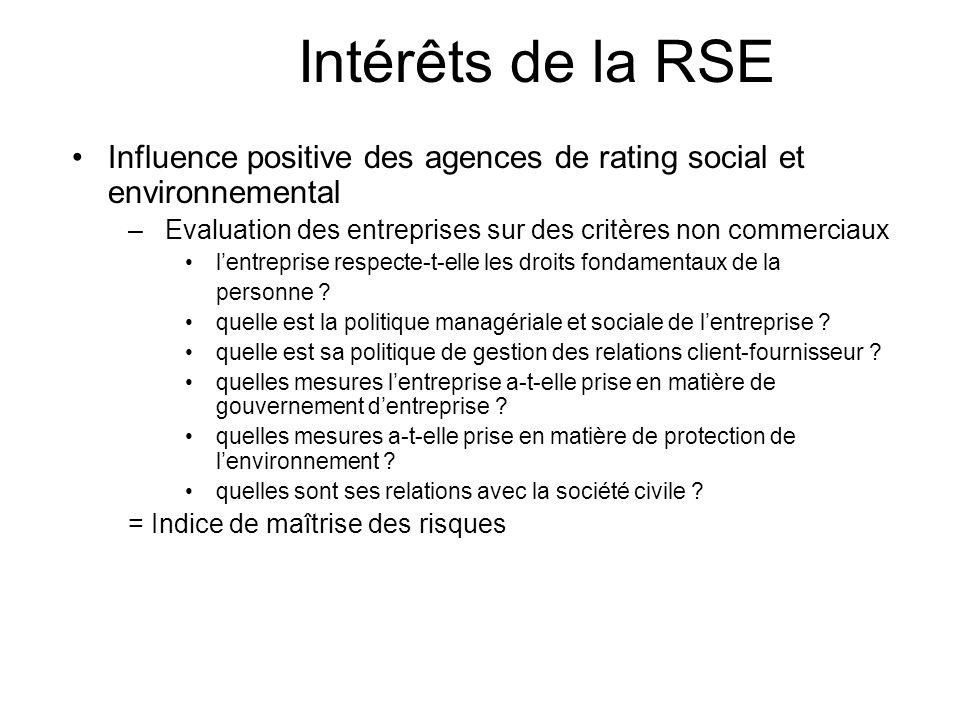 Intérêts de la RSE Influence positive des agences de rating social et environnemental. Evaluation des entreprises sur des critères non commerciaux.