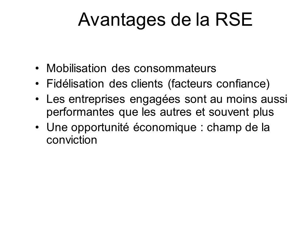 Avantages de la RSE Mobilisation des consommateurs