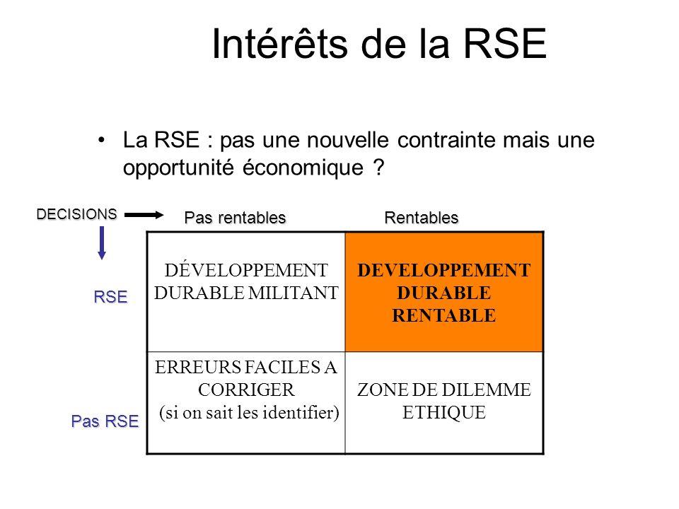 Intérêts de la RSE La RSE : pas une nouvelle contrainte mais une opportunité économique DECISIONS.