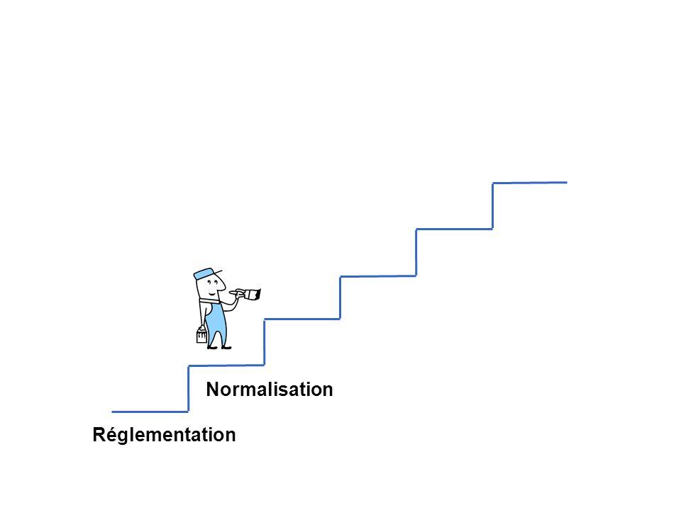 Normalisation Réglementation