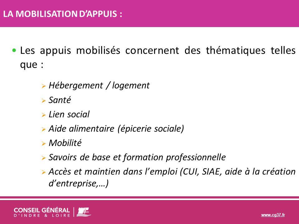 Les appuis mobilisés concernent des thématiques telles que :
