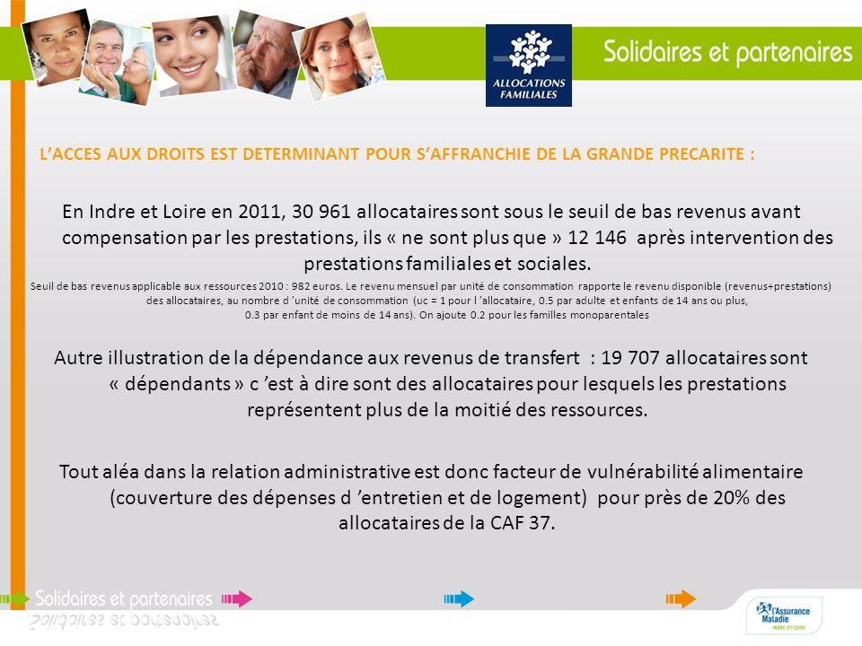 L'ACCES AUX DROITS EST DETERMINANT POUR S'AFFRANCHIE DE LA GRANDE PRECARITE :
