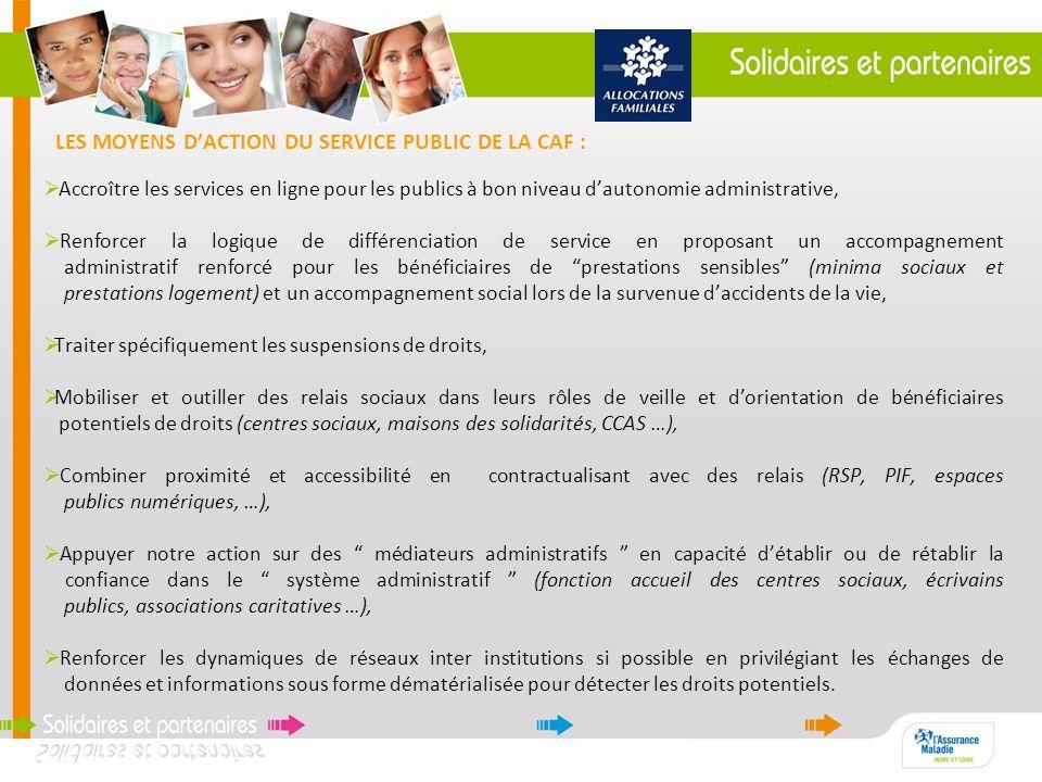LES MOYENS D'ACTION DU SERVICE PUBLIC DE LA CAF :