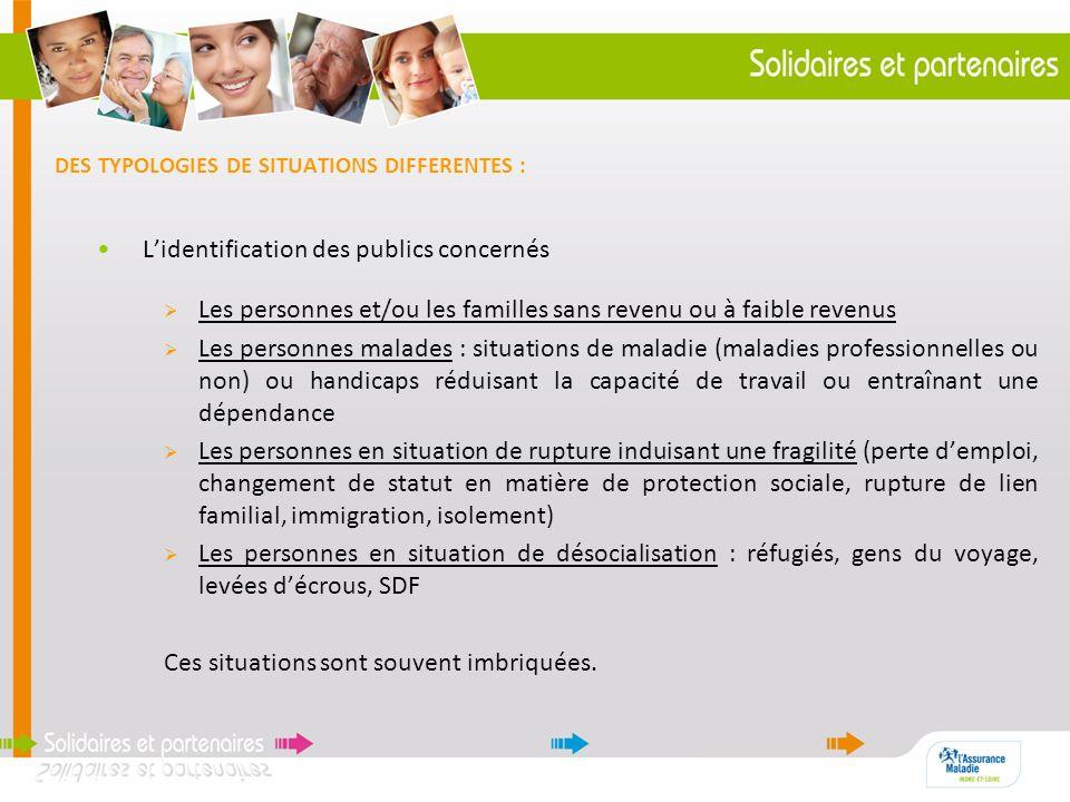 DES TYPOLOGIES DE SITUATIONS DIFFERENTES :