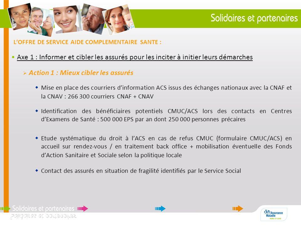 L'OFFRE DE SERVICE AIDE COMPLEMENTAIRE SANTE :