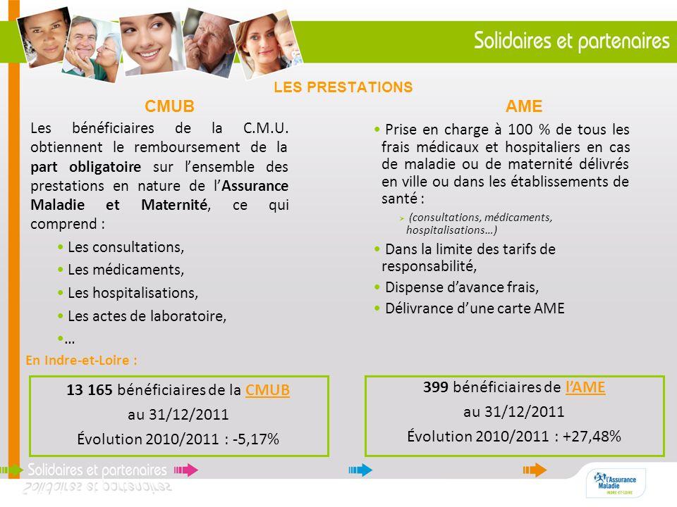 LES PRESTATIONS CMUB AME