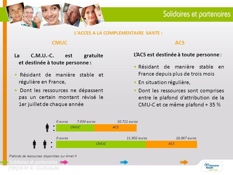 L'ACCES A LA COMPLEMENTAIRE SANTE : CMUC ACS