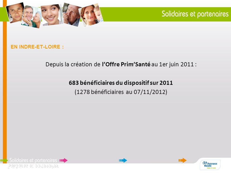 683 bénéficiaires du dispositif sur 2011