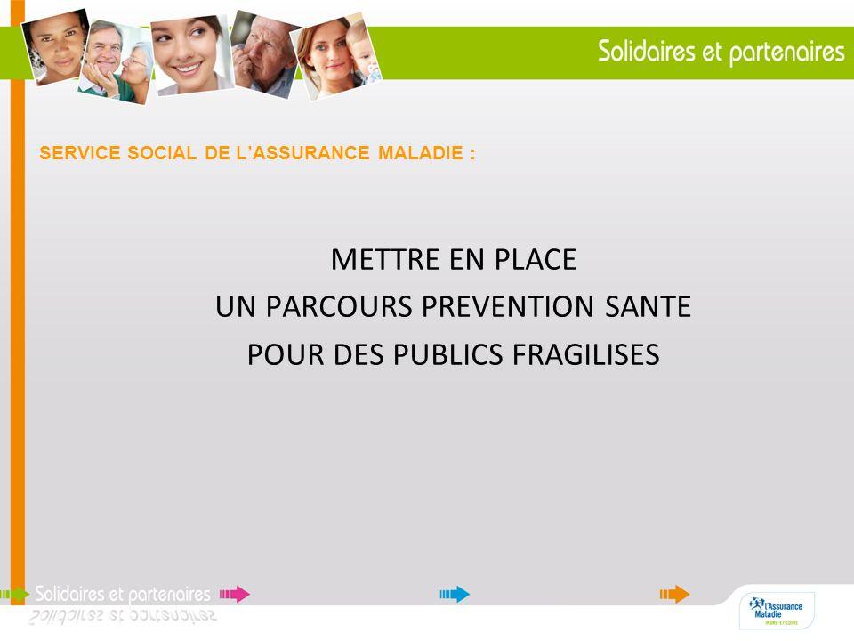 SERVICE SOCIAL DE L'ASSURANCE MALADIE :