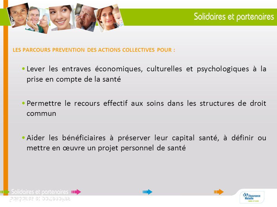 LES PARCOURS PREVENTION DES ACTIONS COLLECTIVES POUR :