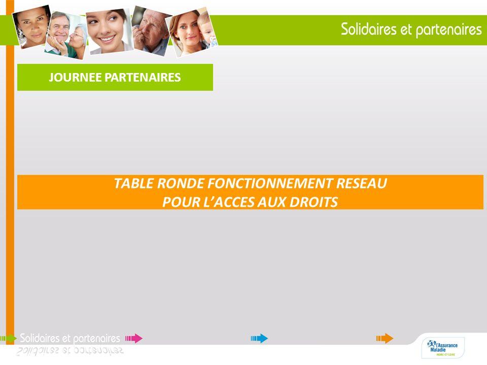 TABLE RONDE FONCTIONNEMENT RESEAU POUR L'ACCES AUX DROITS