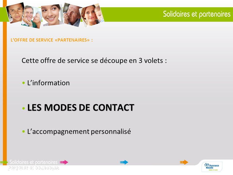 L'OFFRE DE SERVICE «PARTENAIRES» :