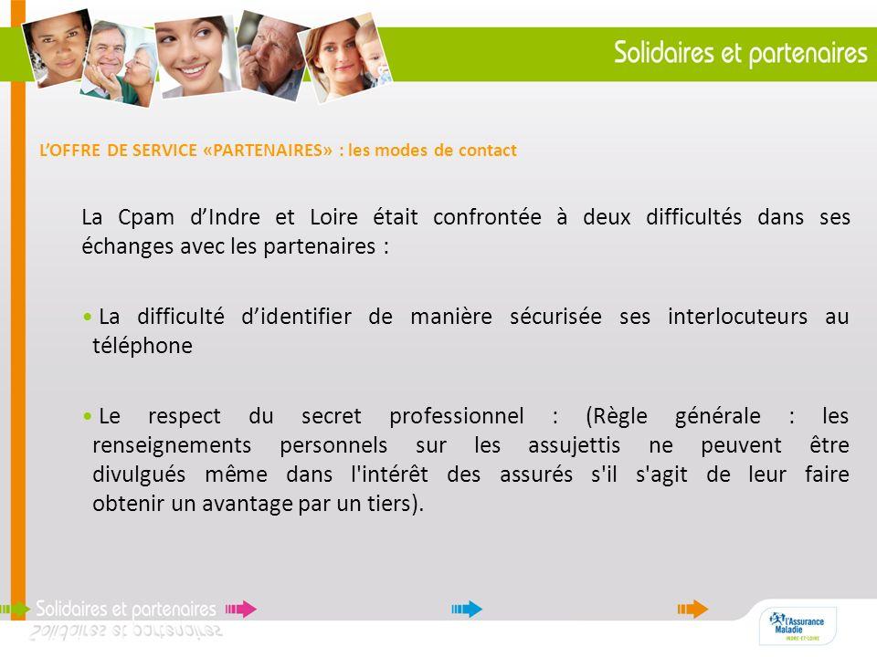L'OFFRE DE SERVICE «PARTENAIRES» : les modes de contact