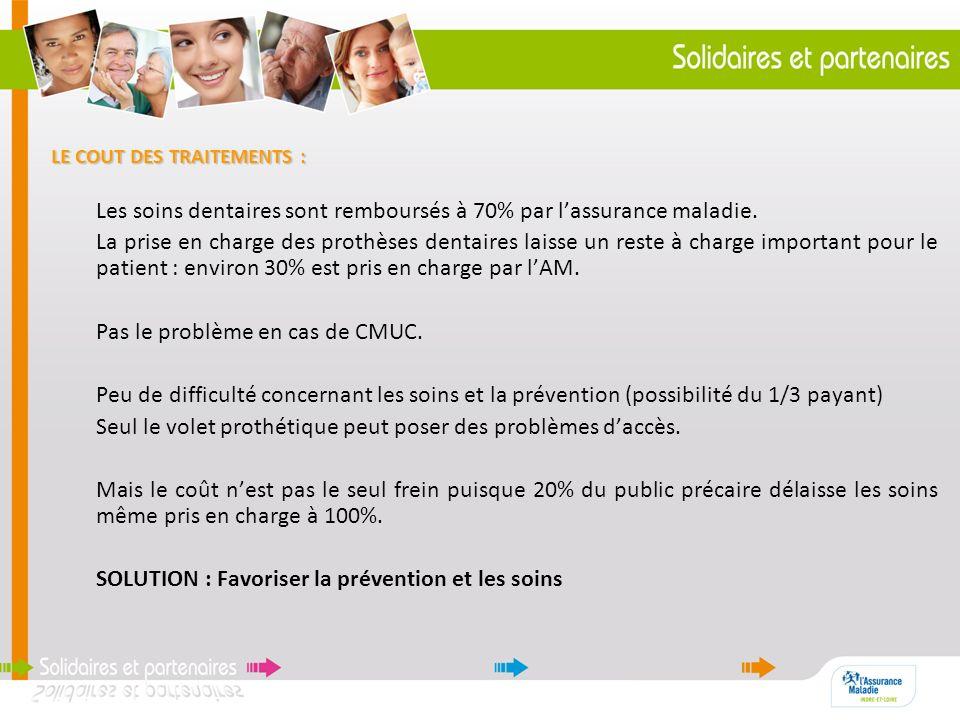 LE COUT DES TRAITEMENTS :
