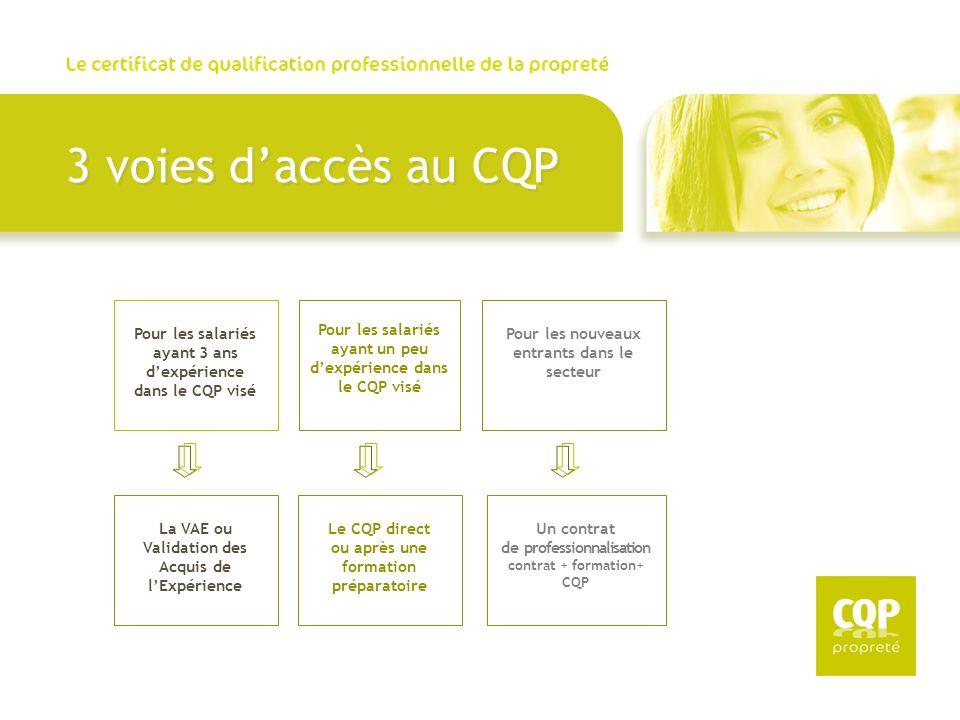 3 voies d'accès au CQP Pour les salariés ayant 3 ans d'expérience