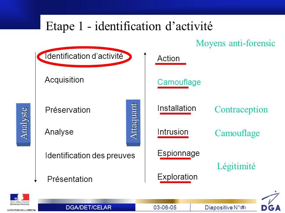 Etape 1 - identification d'activité