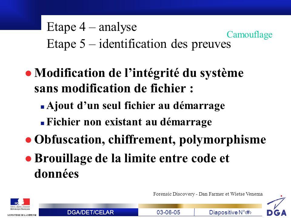 Etape 5 – identification des preuves