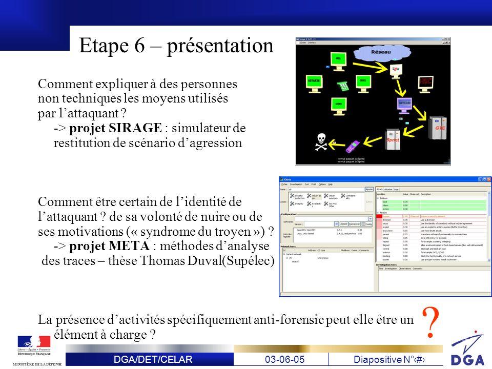 Etape 6 – présentation Comment expliquer à des personnes