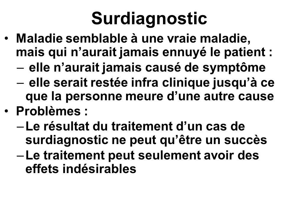 Surdiagnostic Maladie semblable à une vraie maladie, mais qui n'aurait jamais ennuyé le patient : elle n'aurait jamais causé de symptôme.