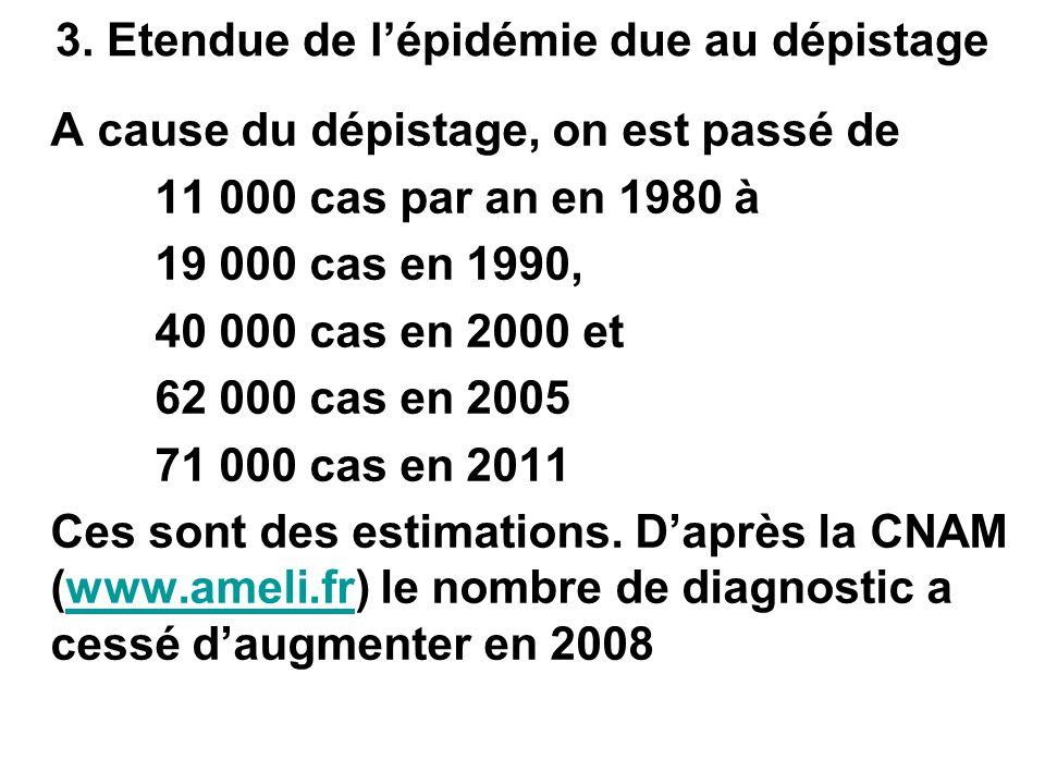 3. Etendue de l'épidémie due au dépistage