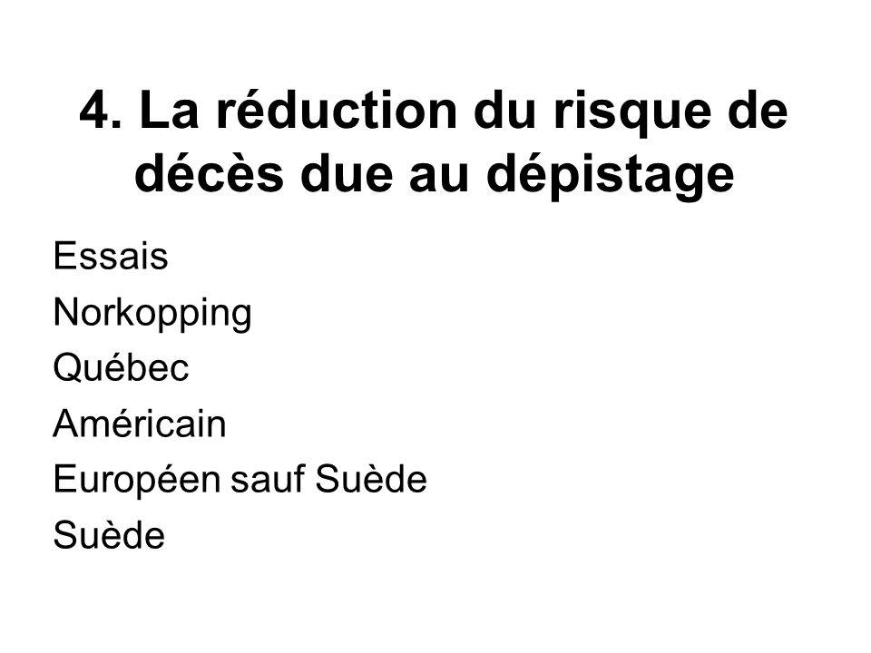 4. La réduction du risque de décès due au dépistage