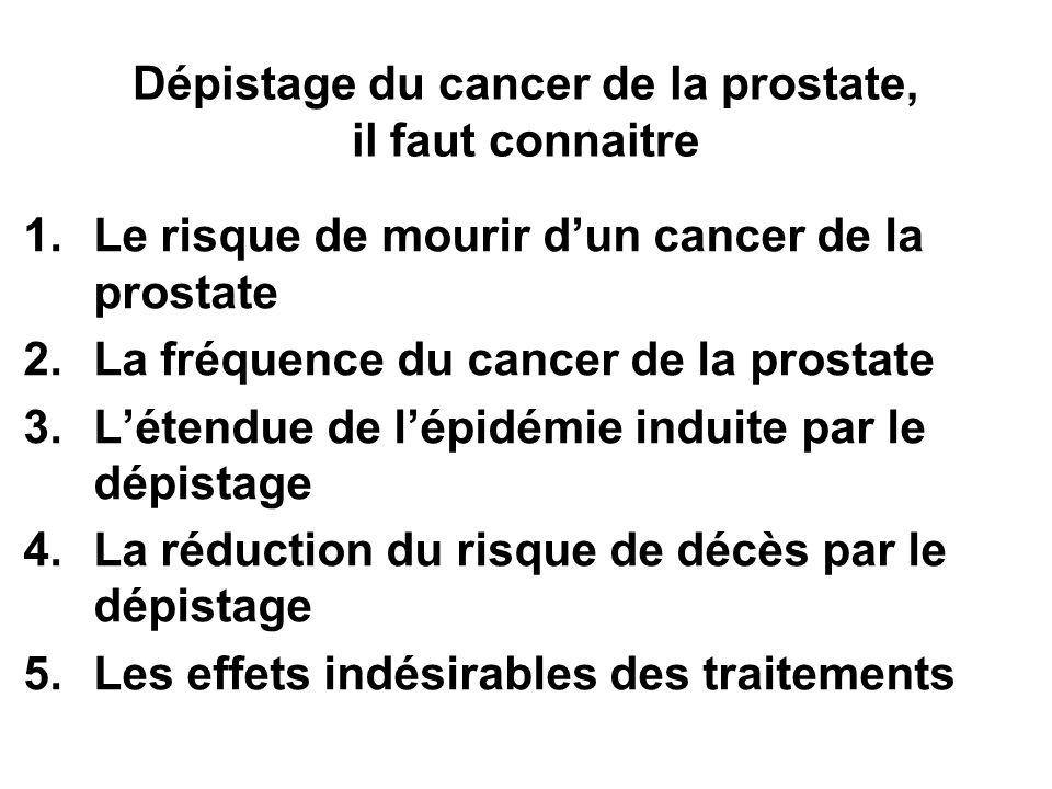 Dépistage du cancer de la prostate, il faut connaitre