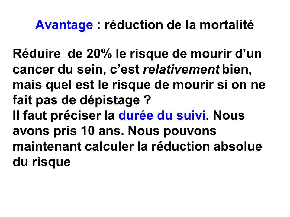 Avantage : réduction de la mortalité