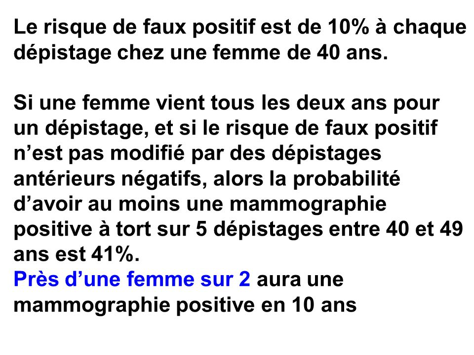 Le risque de faux positif est de 10% à chaque dépistage chez une femme de 40 ans.