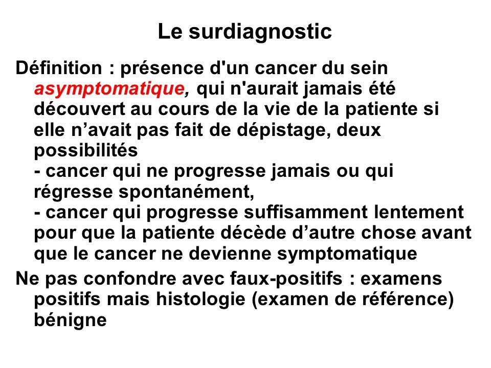Le surdiagnostic