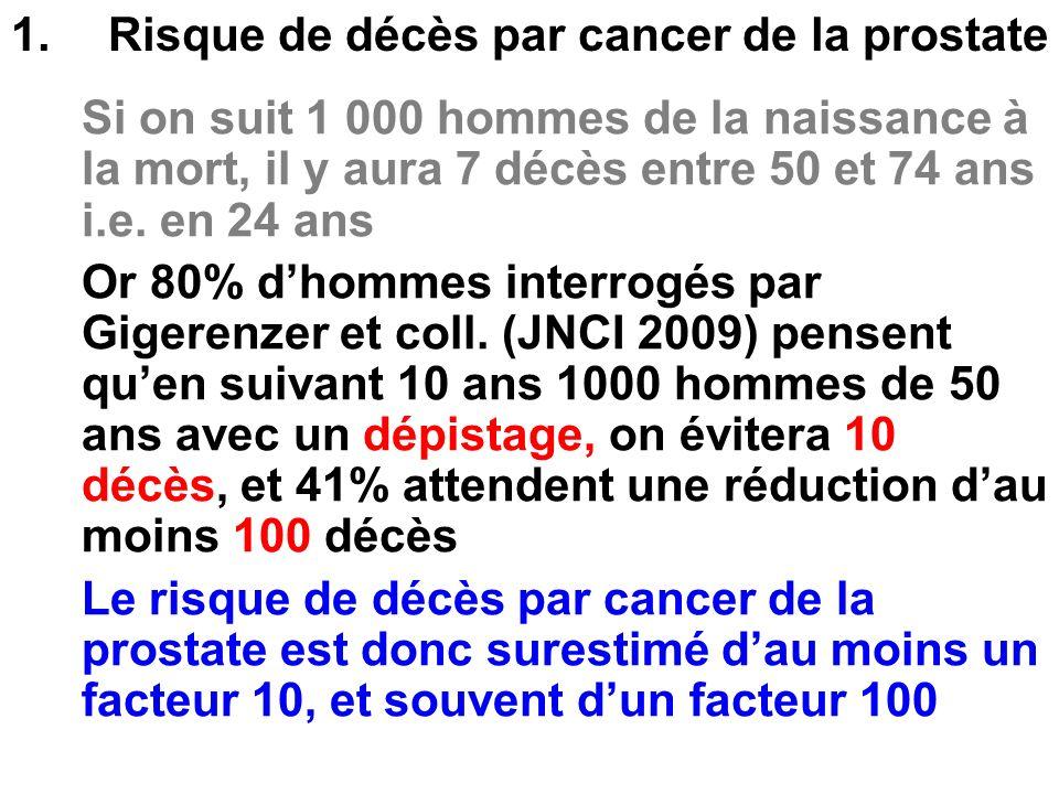 Risque de décès par cancer de la prostate