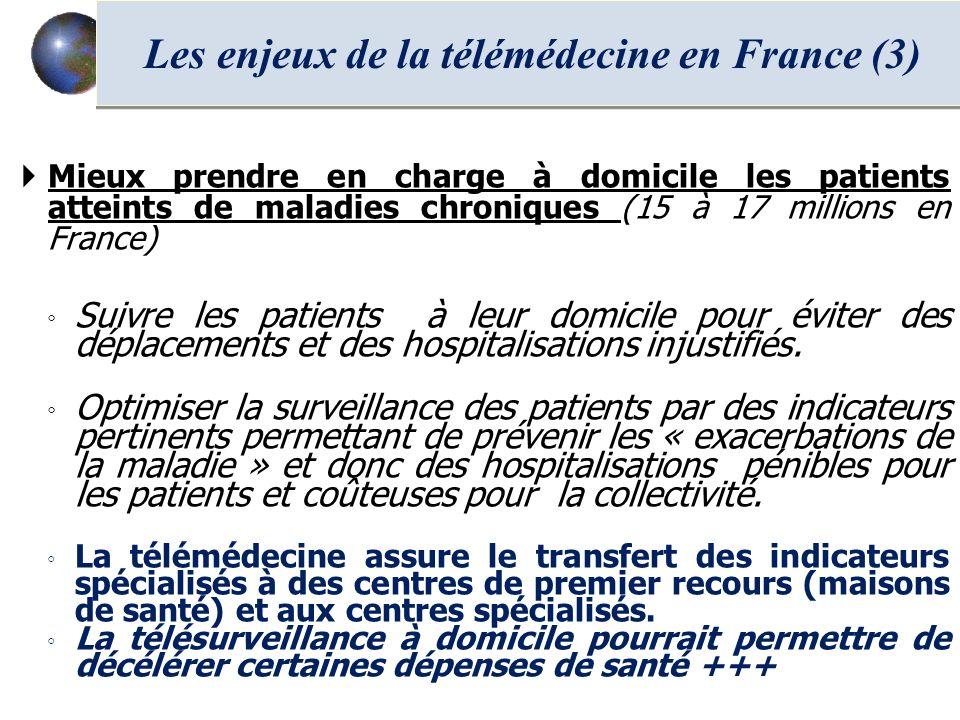 Les enjeux de la télémédecine en France (3)