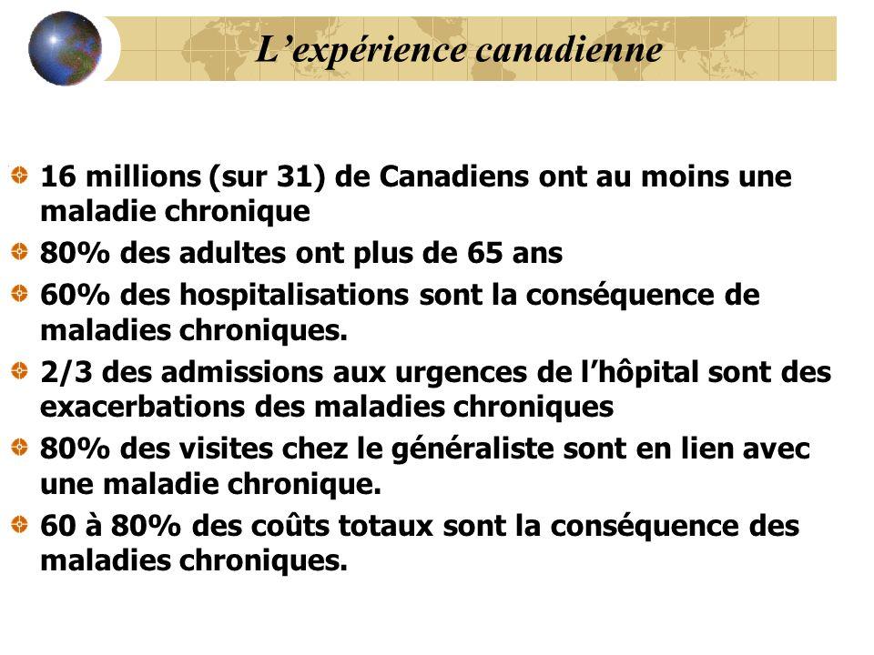 L'expérience canadienne