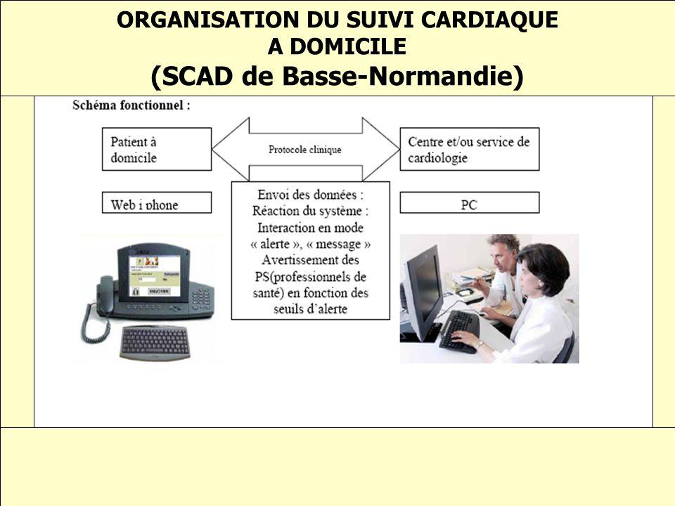 ORGANISATION DU SUIVI CARDIAQUE A DOMICILE (SCAD de Basse-Normandie)