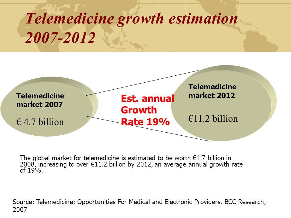 Telemedicine growth estimation 2007-2012