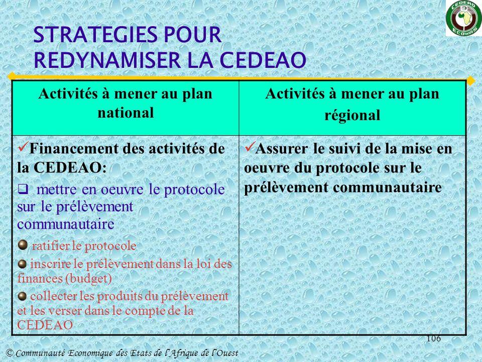 Activités à mener au plan national Activités à mener au plan régional