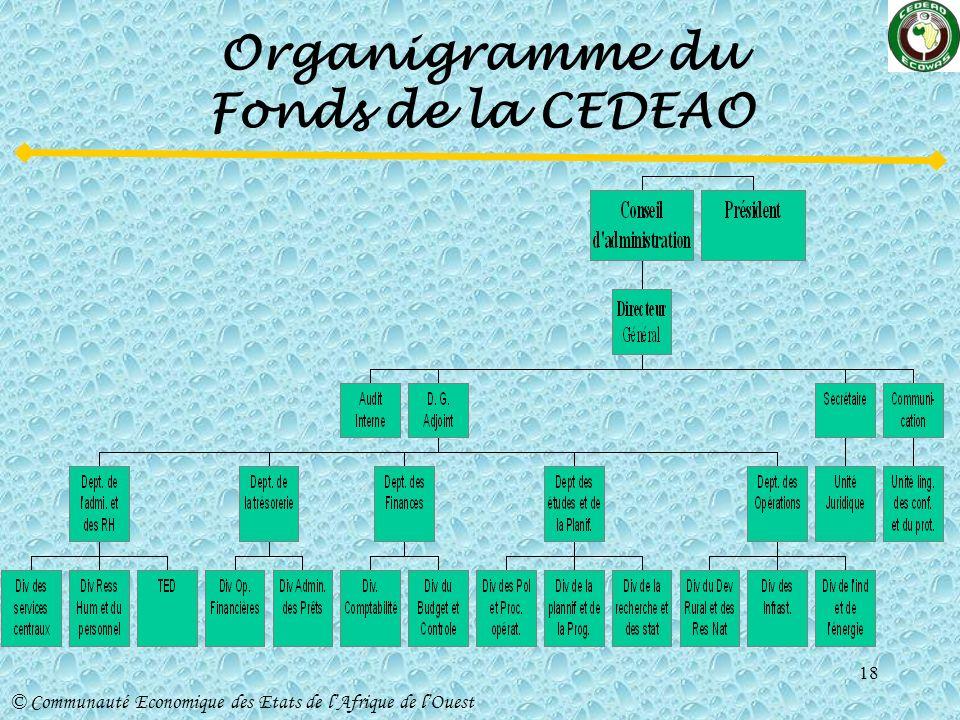 Organigramme du Fonds de la CEDEAO
