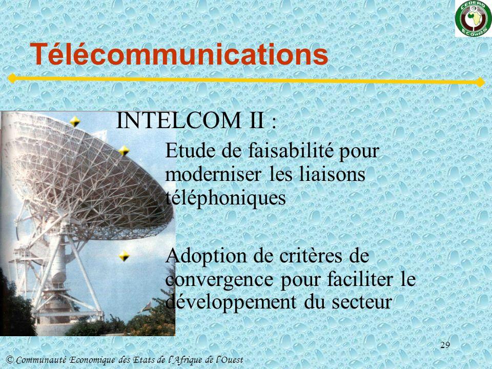 Télécommunications INTELCOM II :