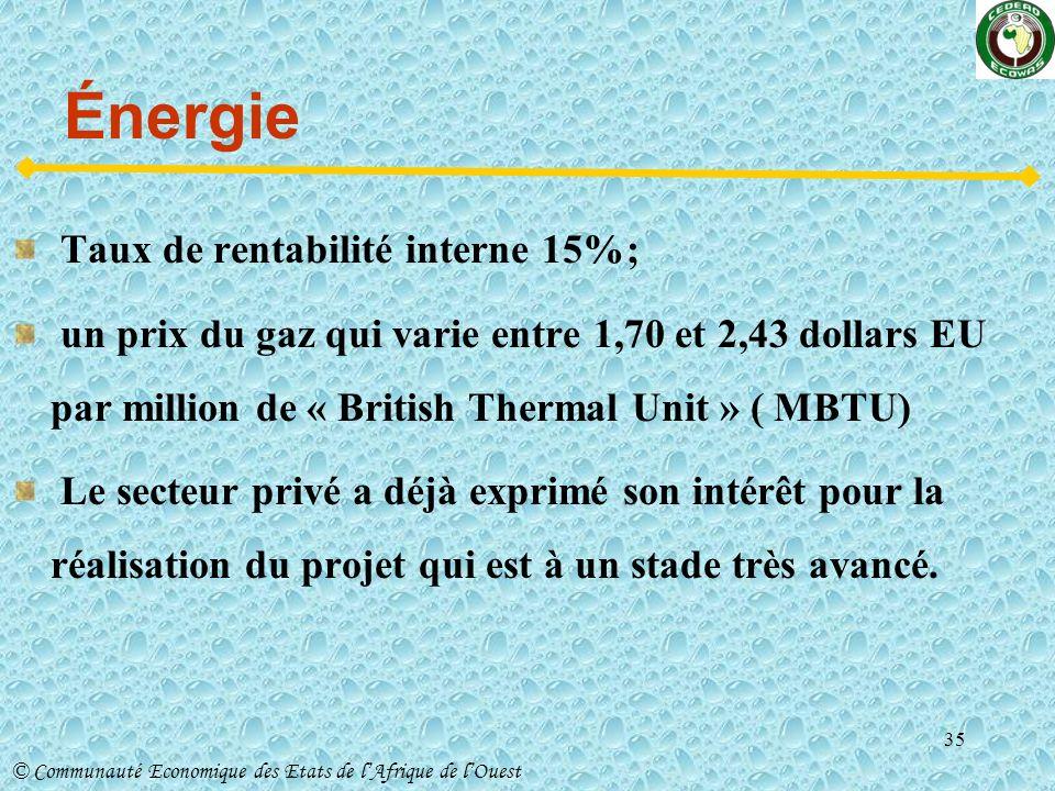 Énergie Taux de rentabilité interne 15%;