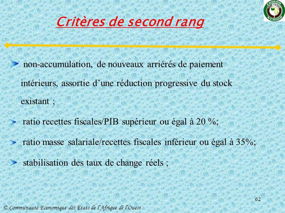 Critères de second rang