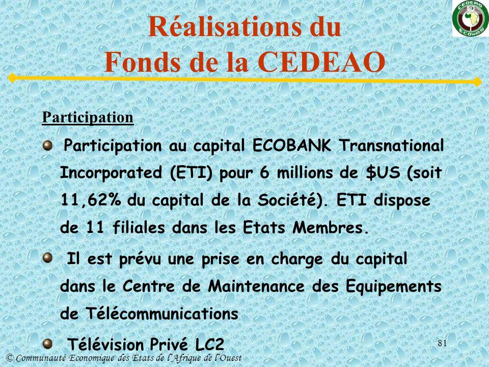 Réalisations du Fonds de la CEDEAO