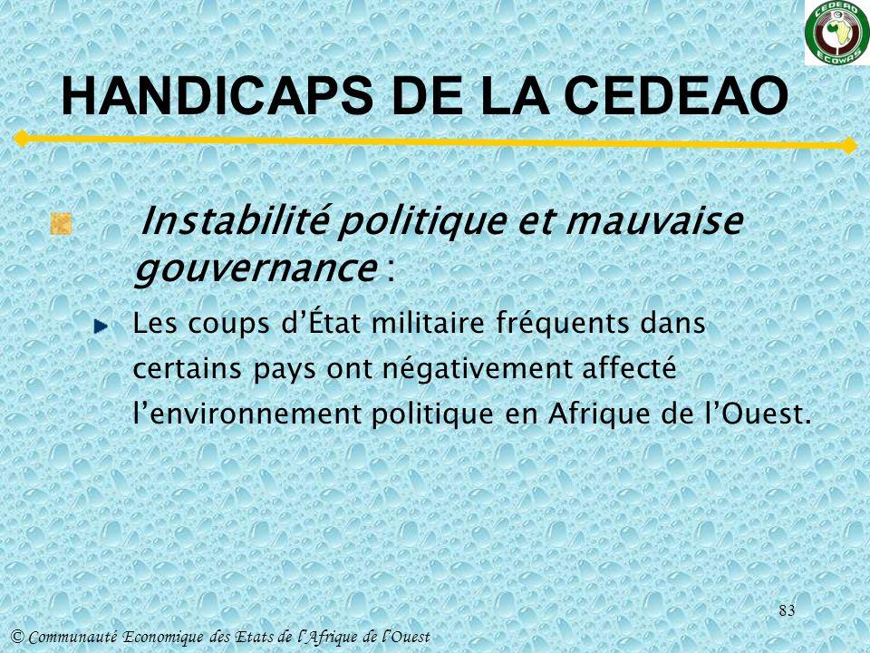 HANDICAPS DE LA CEDEAO Instabilité politique et mauvaise gouvernance :