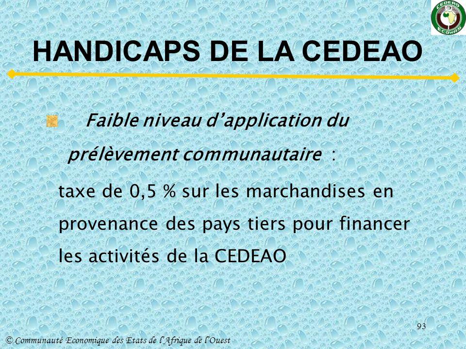 HANDICAPS DE LA CEDEAO Faible niveau d'application du prélèvement communautaire :