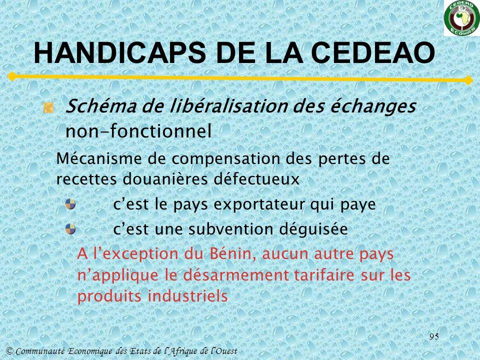 HANDICAPS DE LA CEDEAO Schéma de libéralisation des échanges non-fonctionnel.